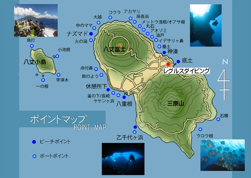 pointmap